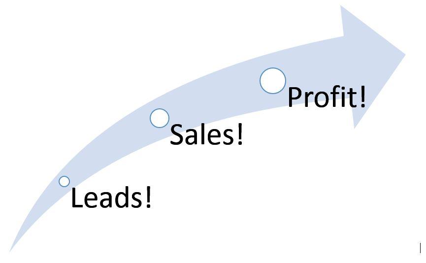 Website-Sales-Goals.jpg