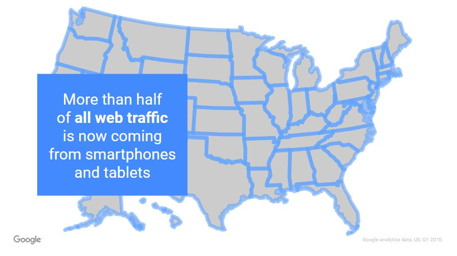 traffic coming from tablets and mobile